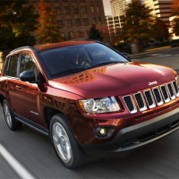 Jeep Compass Puzzle